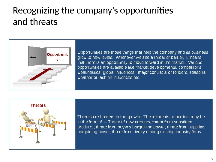 Recognizing the company's opportunities and threats Opport-unit y Opportunities are those things that help the company