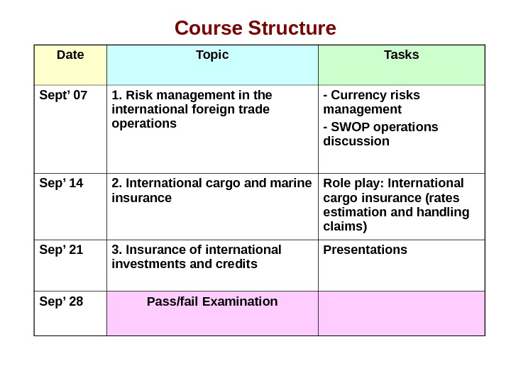 Course Structure Date Topic Tasks Sept' 07 1. Risk management in the international foreign