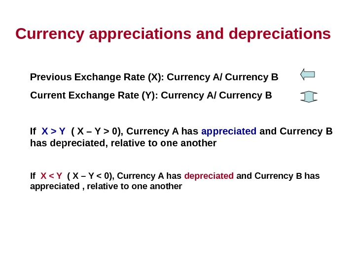 Currency appreciations and depreciations Previous Exchange Rate (X): Currency A/ Currency B Current Exchange