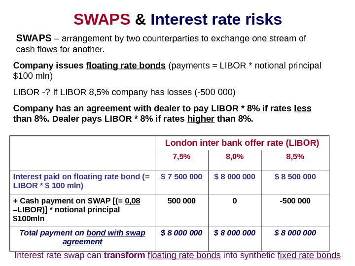 SWAPS &  Interest rate risks SWAPS – arrangement by two counterparties to exchange