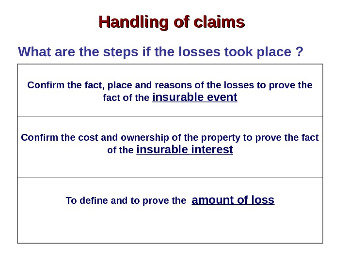 Handling of claims What are the steps if the losses took place ? Confirm