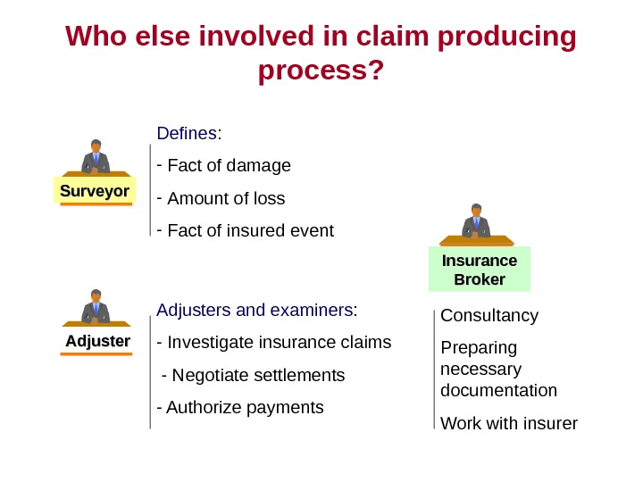 Who else involved in claim producing process? Surveyor Adjuster Insurance Broker. Defines: -