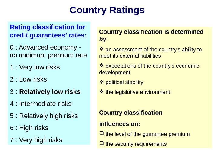 Country Ratings Rating classification for credit guarantees' rates: 0 : Advanced economy - no