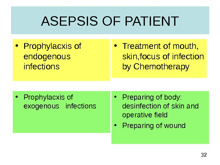 32 ASEPSIS OF PATIENT • Prophylacxis of endogenous  infections • Treatment of mouth,