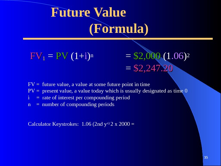 Future Value  (Formula)   FVFV 11 = PVPV (1+ i ) n  =