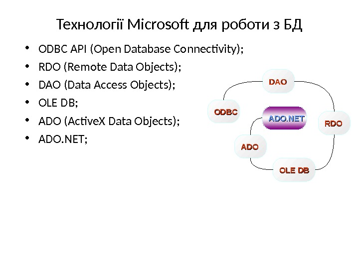 • ODBC API (Open Database Connectivity) ;  • RDO (Remote Data Objects) ;