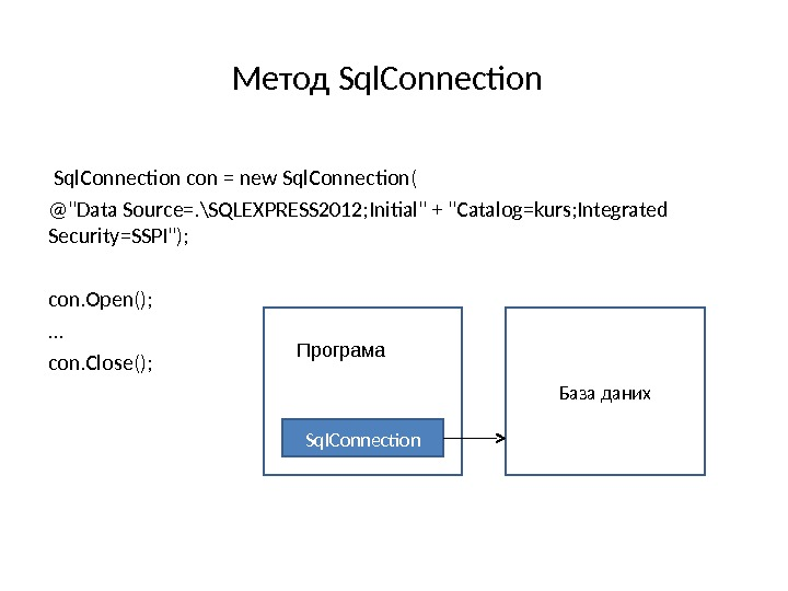 Метод Sql. Connection con = new Sql. Connection( @Data Source=. \SQLEXPRESS 2012; Initial + Catalog=kurs; Integrated