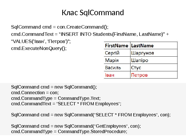 "Клас Sql. Command cmd = con. Create. Command(); cmd. Command. Text = ""INSERT INTO Students(First. Name,"