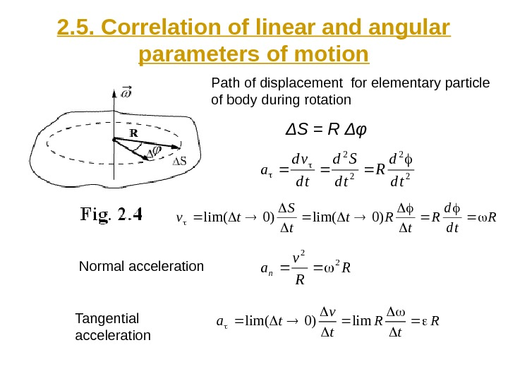 2. 5. Correlation of linear and angular parameters of motion Path of displacement for