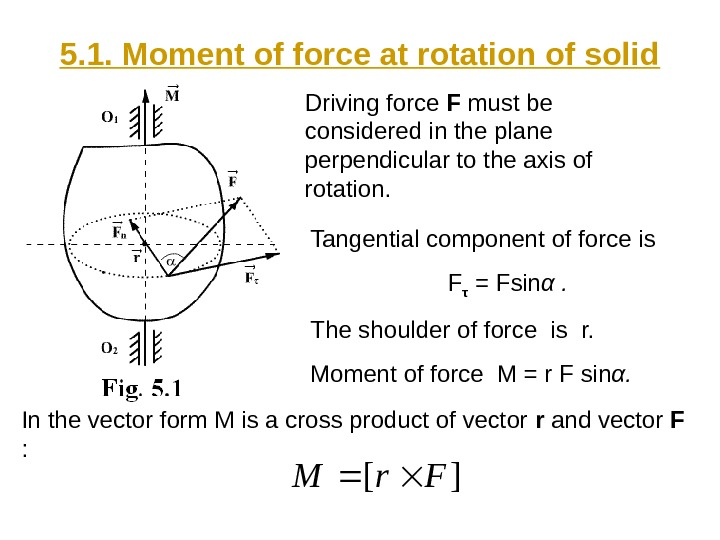 5. 1. Moment of force at rotation of solid Driving force F must be