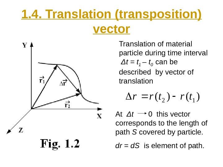 1. 4. Translation (transposition) vector Translation of material particle during time interval Δ t