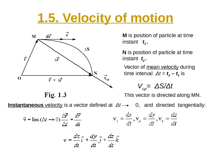 1. 5. Velocity of motion M is position of particle at time instant