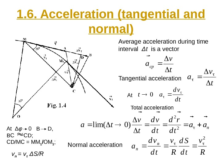 1. 6. Acceleration (tangential and normal) Average acceleration during time interval  Δ t
