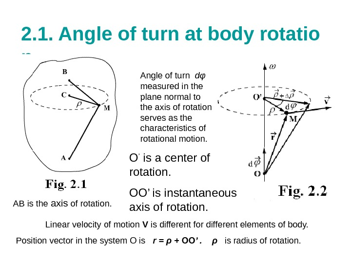 2. 1. Angle of turn at body rotatio n AB is the axis of
