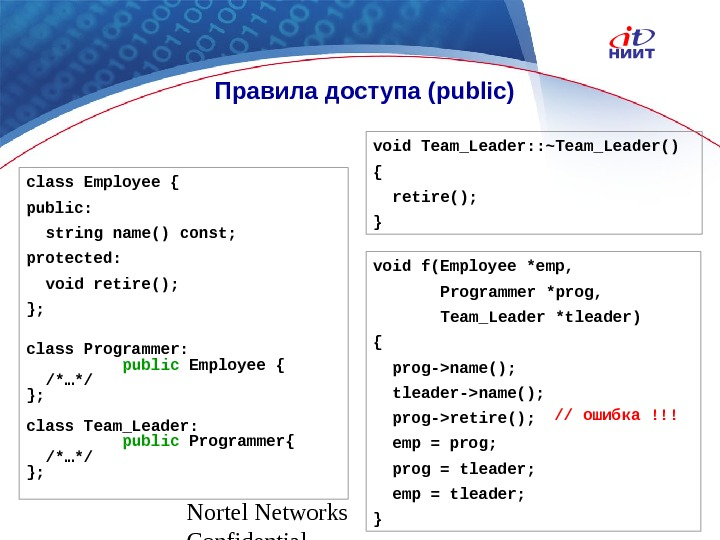 Nortel Networks Confidential Правила доступа ( public ) class Employee { public: string name() const; protected: