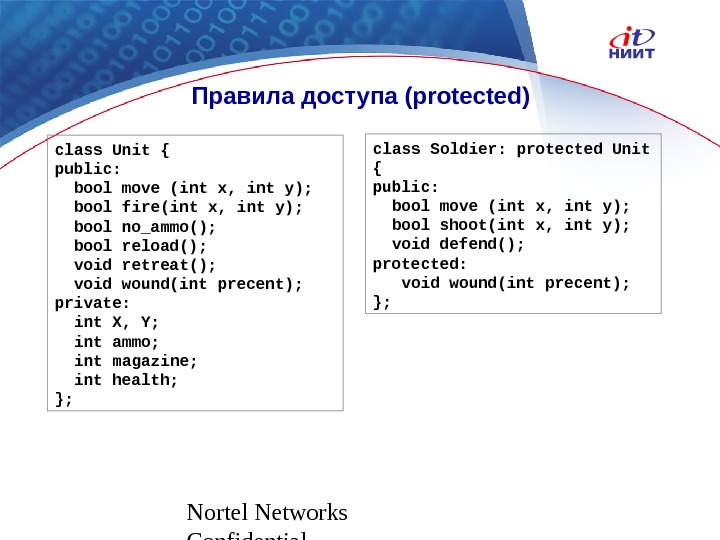 Nortel Networks Confidential Правила доступа ( protected ) class Unit { public: bool move (int x,