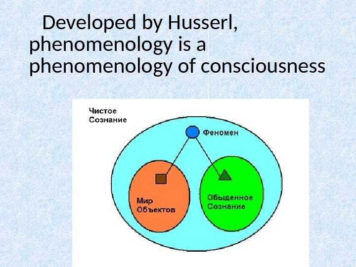 Developed by Husserl,  phenomenology is a phenomenology of consciousness