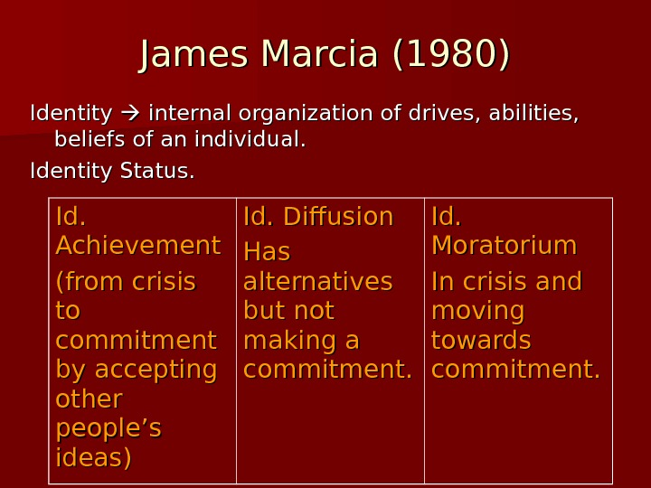 James Marcia (1980) Identity  internal organization of drives, abilities,  beliefs of an individual. Identity