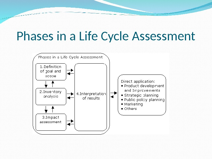 Phases in a Life Cycle Assessment