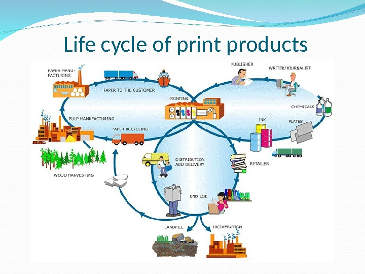 Life cycle of print products