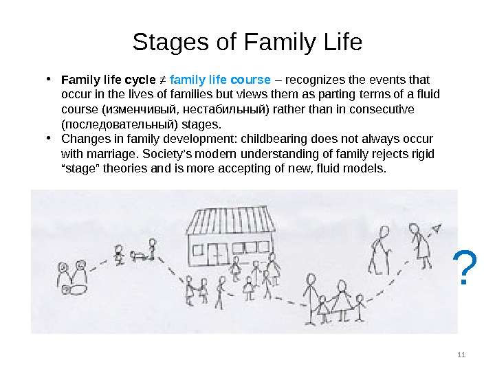 11 • Family life cycle ≠ family life course  – recognizes the events that occur