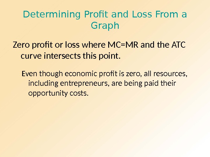 Determining Profit and Loss From a Graph Zero profit or loss where MC=MR and the ATC