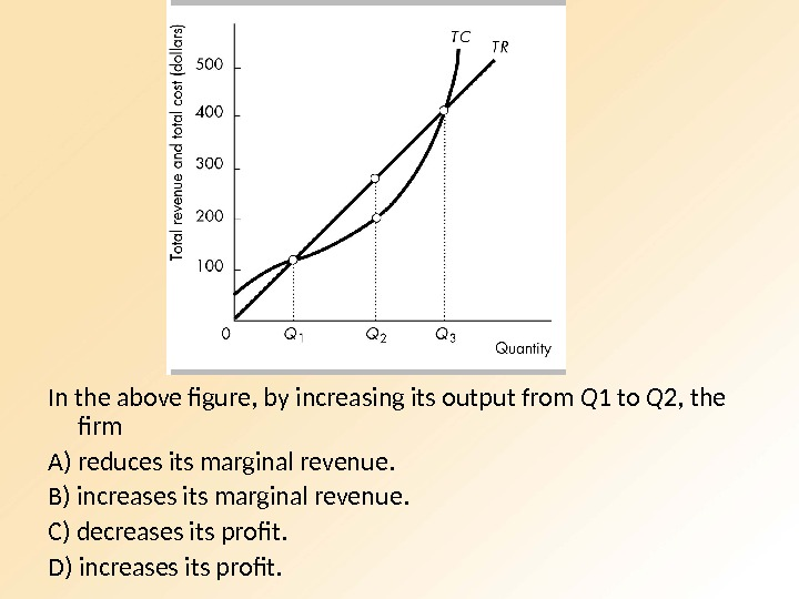 In the above figure, by increasing its output from Q 1 to Q 2, the firm