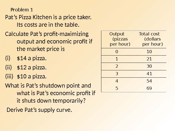 Problem 1 Pat's Pizza Kitchen is a price taker.  Its costs are in the table.