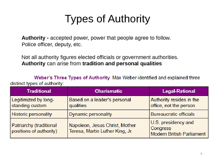 9 Authority - accepted power, power that people agree to follow.  Police officer, deputy, etc.