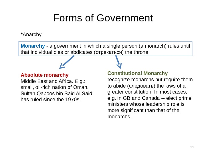 10 Monarchy  - a government in which a single person (a monarch) rules until that
