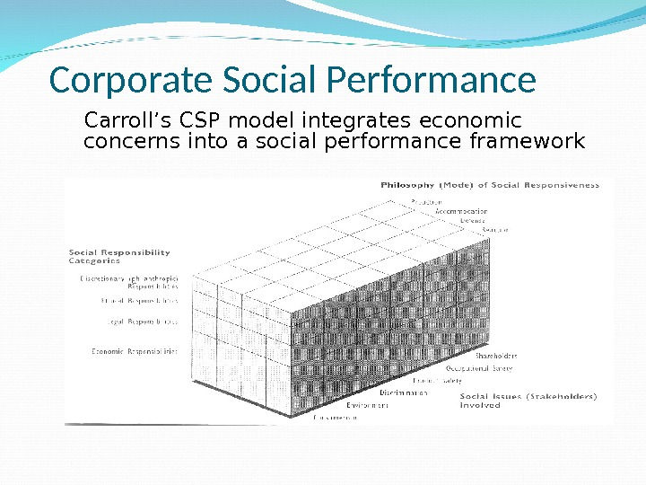 Corporate Social Performance Carroll's CSP model integrates economic concerns into a social performance framework