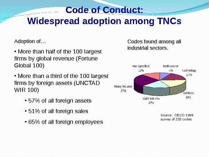 Code of Conduct: Widespread adoption among TNCs Adoption of… •  More than half of the