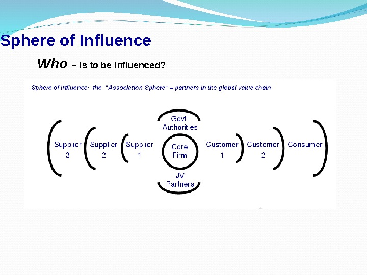 Sphere of Influence Who – is to be influenced?