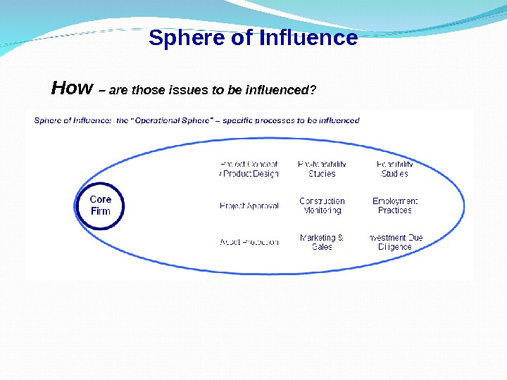 Sphere of Influence How – are those issues to be influenced?