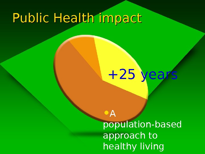 Public Health impact +25 years • A population-based approach to healthy living