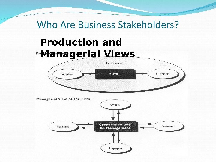 Production and Managerial Views
