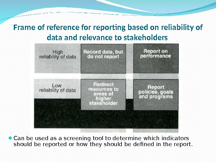 Frame of reference for reporting based on reliability of data and relevance to stakeholders  Can