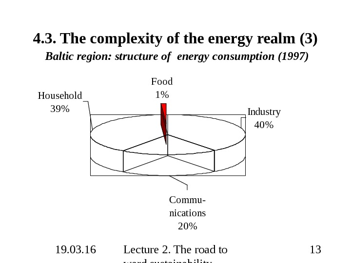 19. 03. 16 Lecture 2. The road to ward sustainability 134. 3. The complexity of the