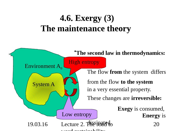 19. 03. 16 Lecture 2. The road to ward sustainability 20 Environment A 04. 6. Exergy