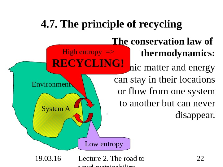 19. 03. 16 Lecture 2. The road to ward sustainability 224. 7. The principle of recycling