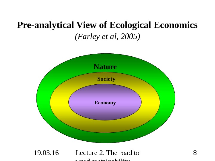 19. 03. 16 Lecture 2. The road to ward sustainability 8 Nature Society. Pre-analytical View of