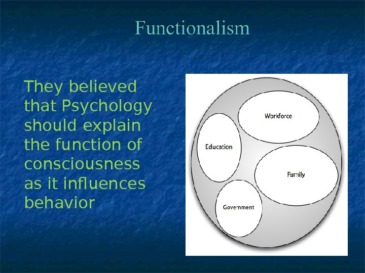 They believed that Psychology should explain the function of consciousness as it influences behavior