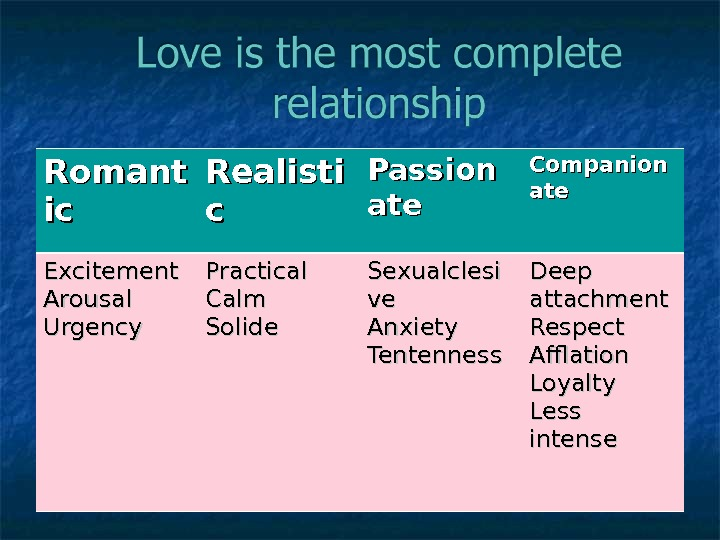Romant icic Realisti cc Passion ateate Companion ateate Excitement Arousal Urgency Practical Calm Solide Sexualclesi veve
