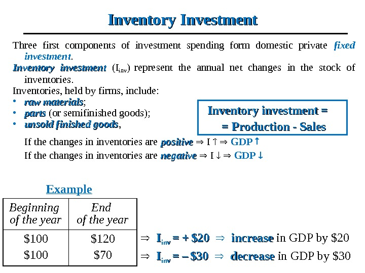 Inventory Investment Three first components of investment spending form domestic private fixed investment. Inventory investment