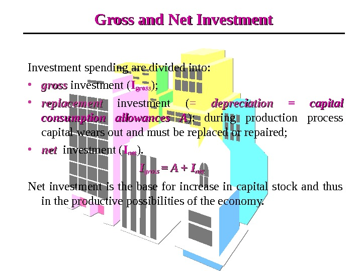 Investment spending are divided into:  • gross investment ( Igross );  • replacement