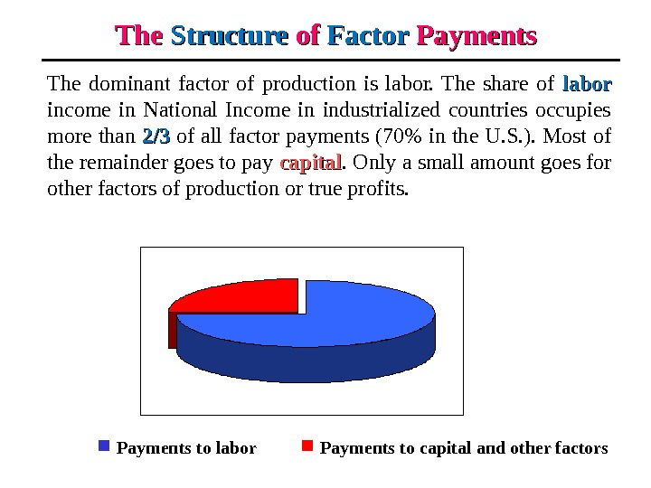 The Structure of of Factor Payments The dominant factor of production is labor.  The share