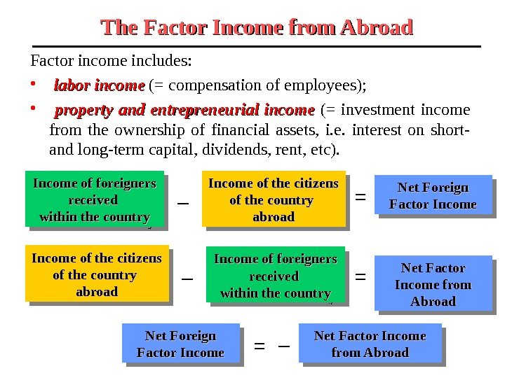 The Factor Income from Abroad Income of foreigners received within the country Income of the citizens