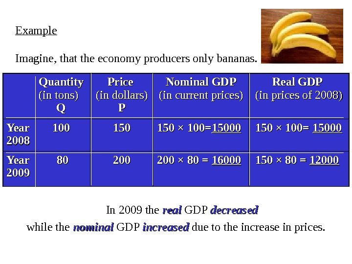 Example Imagine, that the economy producers only bananas. Quantity  (in tons)   QQ Price