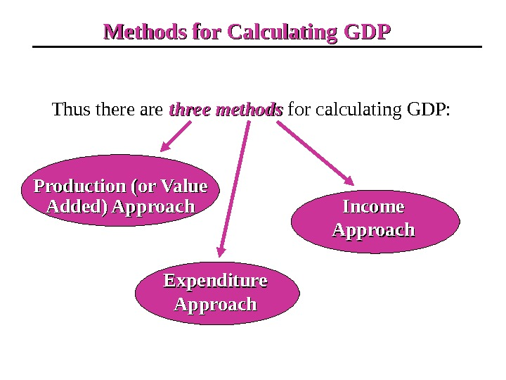 Methods for Calculating GDP Thus there are three methods for calculating GDP: Production (or Value Added)