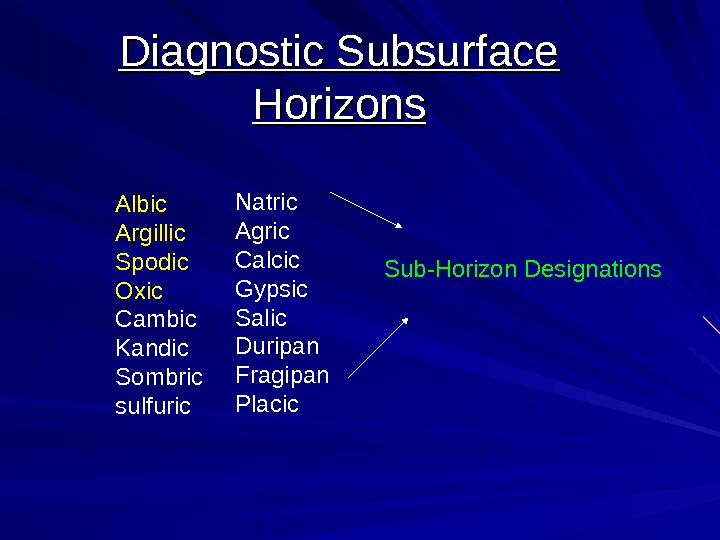 Diagnostic Subsurface Horizons Albic Argillic Spodic Oxic Cambic Kandic Sombric sulfuric Natric Agric Calcic
